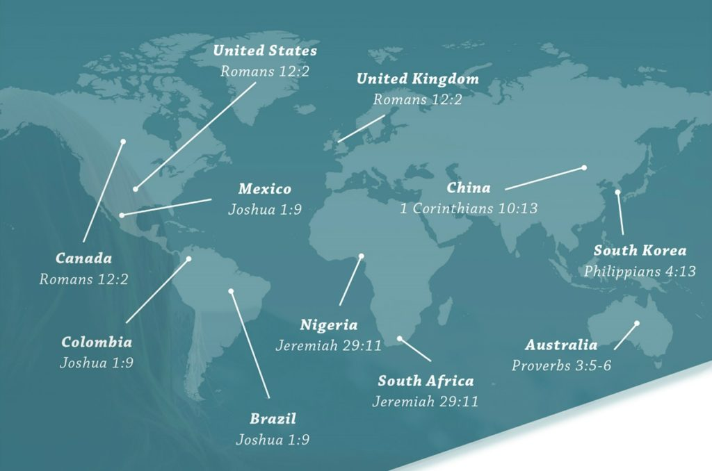 favorite bible verses by country